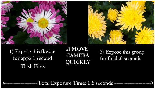 how to take pictures with slow shutter speeds
